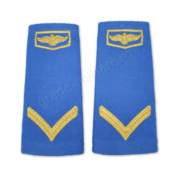 Grade militare de oras soldati profesionisti- Aviatie