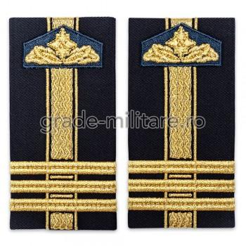 Grade Colonel SRI